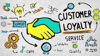 Photo of Building Customer Loyalty by Giving Away Free Stuff